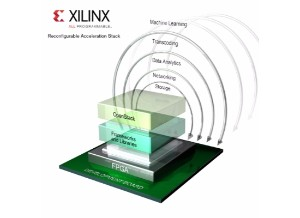 Reconfigurable Acceleration Stack  - Xilinx