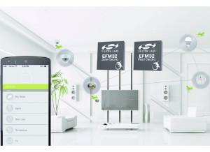 EFM32 Gecko Jade e Pearl  - Silicon Labs