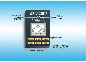 LTC2947 - Linear Technology