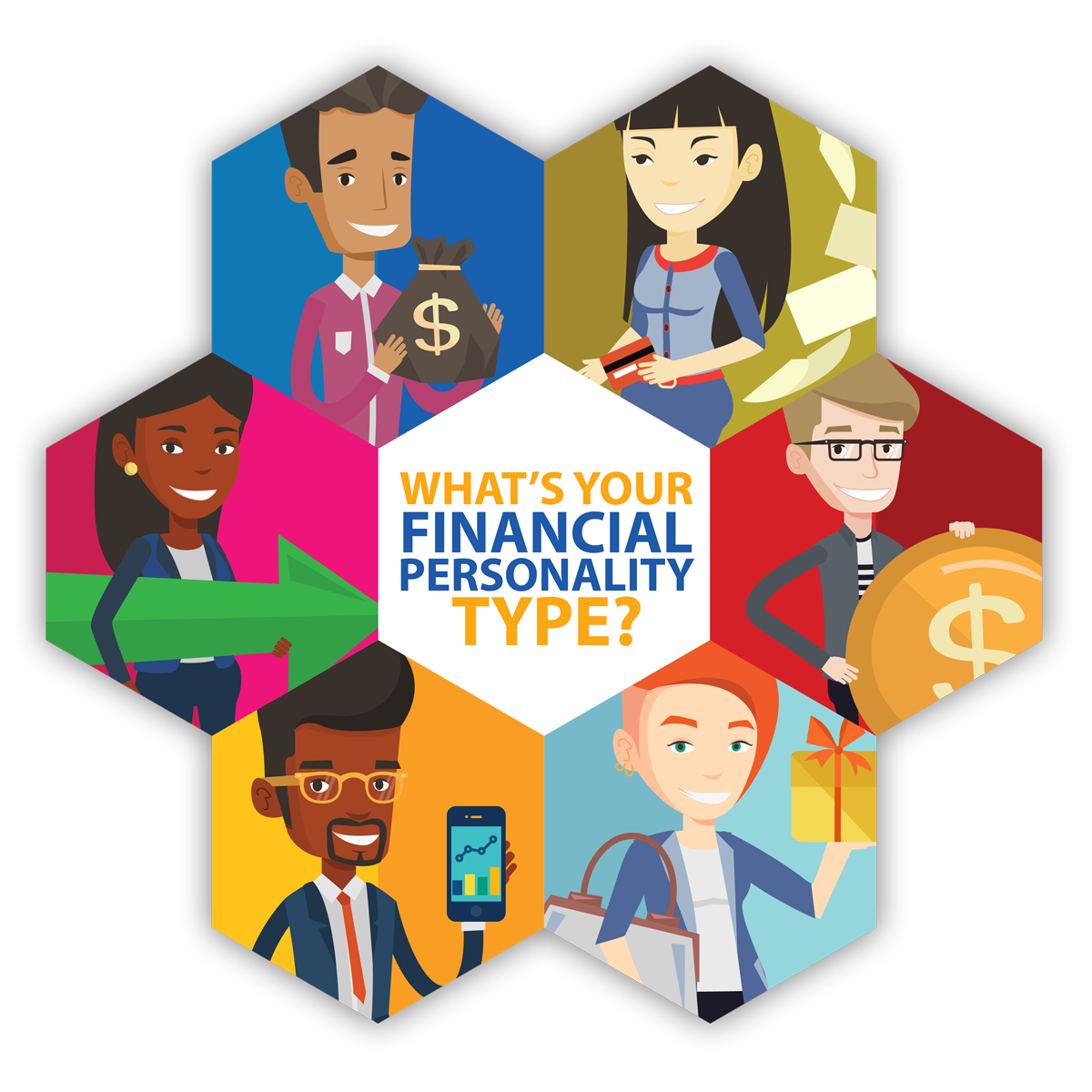 What's Your Financial Personality type?