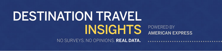 Destination Insights