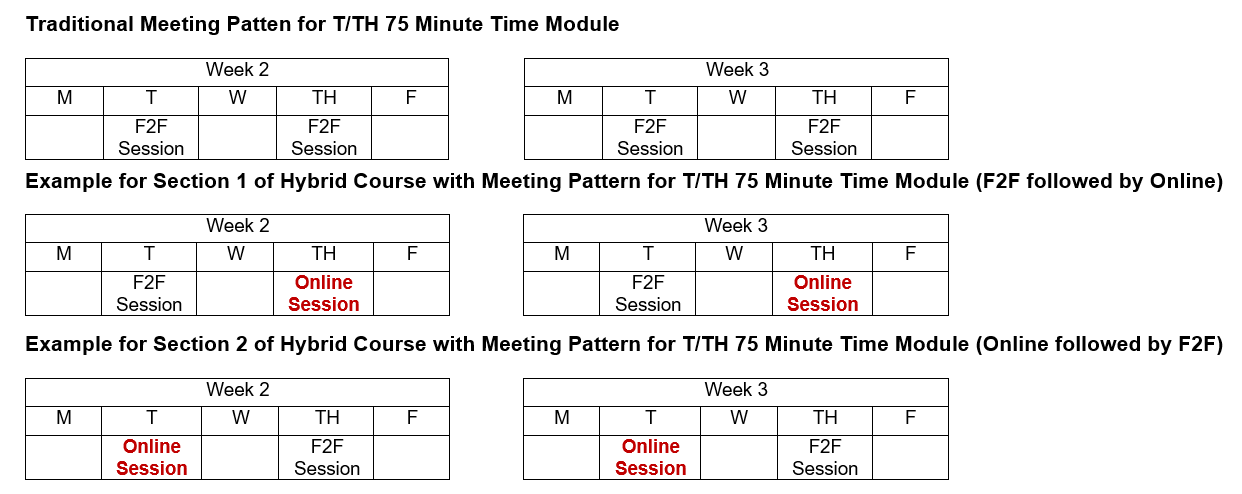 Hybrid format meeting pattern