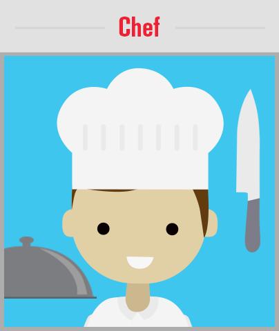 I love creating new recipes!