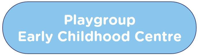 Playgroup or Early Childhood Centre